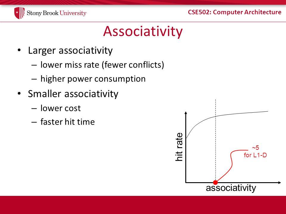 CSE502: Computer Architecture Associativity Larger associativity – lower miss rate (fewer conflicts) – higher power consumption Smaller associativity