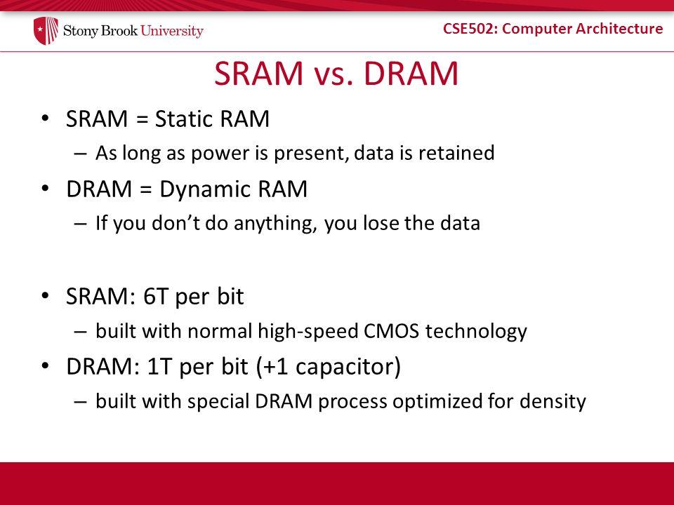 CSE502: Computer Architecture SRAM vs.