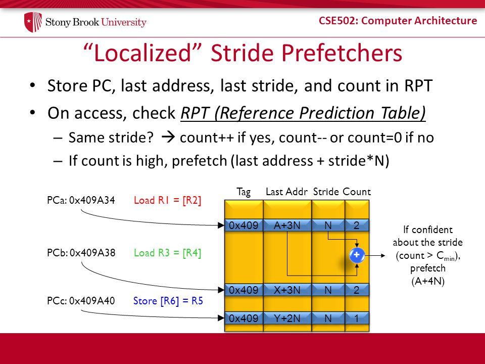 CSE502: Computer Architecture Localized Stride Prefetchers Store PC, last address, last stride, and count in RPT On access, check RPT (Reference Predi