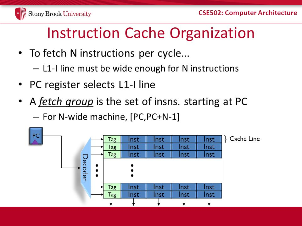 CSE502: Computer Architecture Instruction Cache Organization To fetch N instructions per cycle...