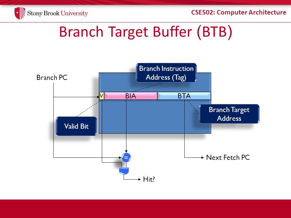 CSE502: Computer Architecture Branch Target Buffer ( BTB ) V V BIA BTA Branch PC Branch Target Address Branch Target Address = = Valid Bit Hit? Branch