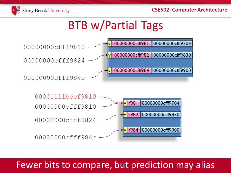 CSE502: Computer Architecture BTB w/Partial Tags 00000000cfff9810 00000000cfff9824 00000000cfff984c v v 00000000cfff981 00000000cfff9704 v v 00000000c