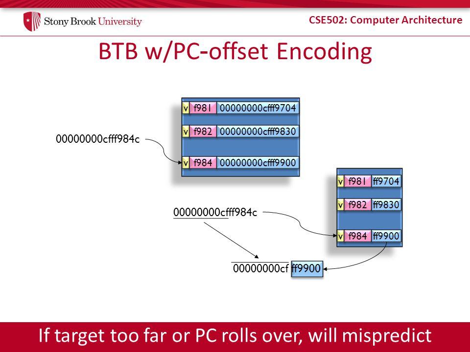 CSE502: Computer Architecture BTB w/PC - offset Encoding 00000000cfff984c v v f981 00000000cfff9704 v v f982 00000000cfff9830 v v f984 00000000cfff990