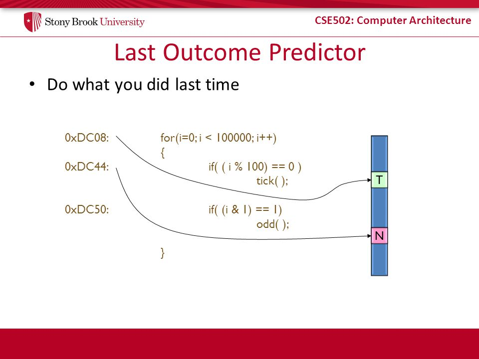 CSE502: Computer Architecture Last Outcome Predictor Do what you did last time 0xDC08:for(i=0; i < 100000; i++) { 0xDC44:if( ( i % 100) == 0 ) tick( ); 0xDC50:if( (i & 1) == 1) odd( ); } T N