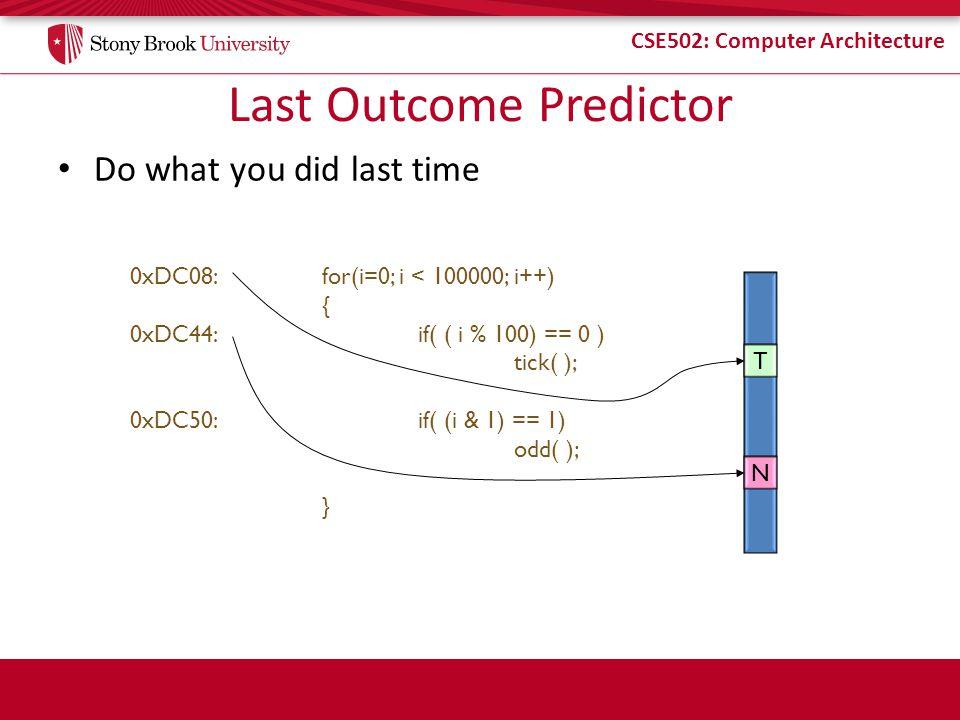 CSE502: Computer Architecture Last Outcome Predictor Do what you did last time 0xDC08:for(i=0; i < 100000; i++) { 0xDC44:if( ( i % 100) == 0 ) tick( )