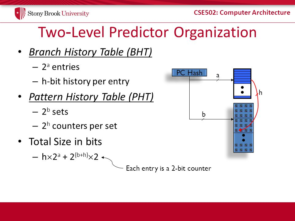 CSE502: Computer Architecture Two - Level Predictor Organization Branch History Table (BHT) – 2 a entries – h-bit history per entry Pattern History Table (PHT) – 2 b sets – 2 h counters per set Total Size in bits – h 2 a + 2 (b+h) 2 PC Hash a b h Each entry is a 2-bit counter