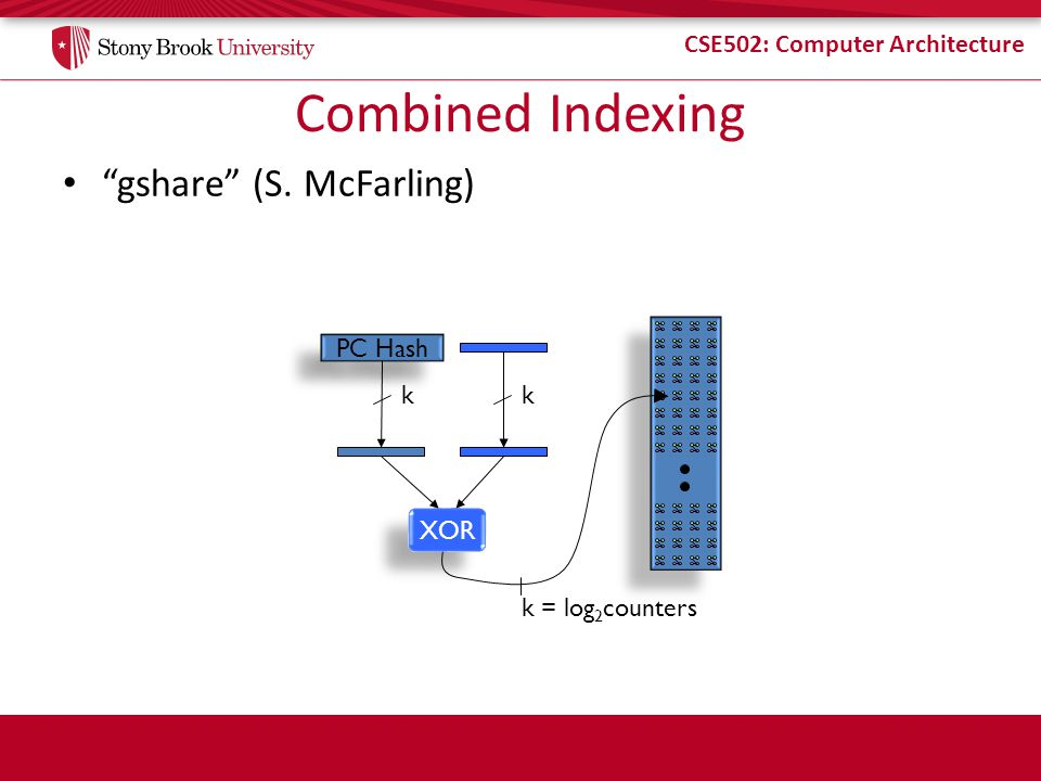 CSE502: Computer Architecture Combined Indexing gshare (S.