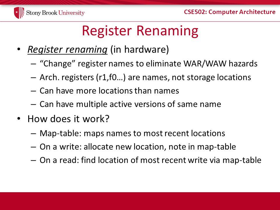 CSE502: Computer Architecture Register Renaming Register renaming (in hardware) – Change register names to eliminate WAR/WAW hazards – Arch. registers