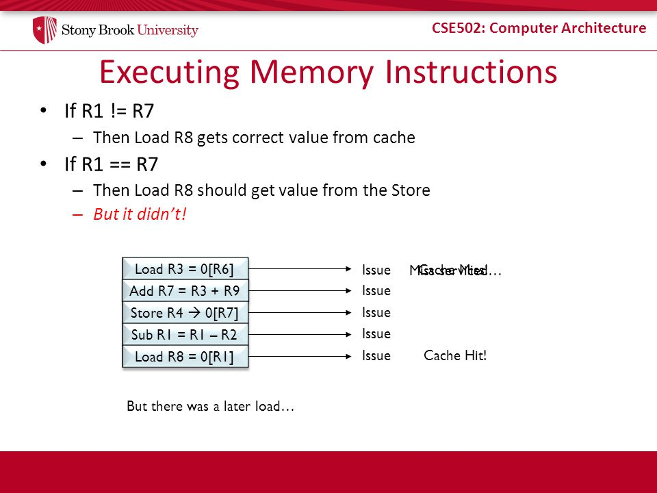 CSE502: Computer Architecture Executing Memory Instructions If R1 != R7 – Then Load R8 gets correct value from cache If R1 == R7 – Then Load R8 should