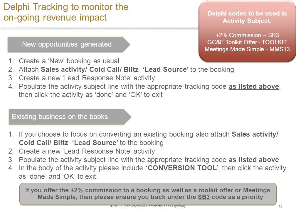 © 2013 Hilton Worldwide Confidential and Proprietary 16 1.Create a New booking as usual 2.Attach Sales activity/ Cold Call/ Blitz Lead Source to the b