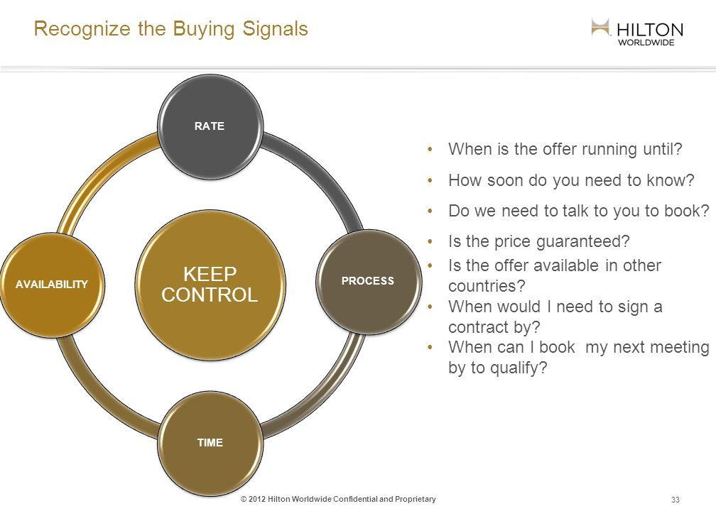 © 2012 Hilton Worldwide Confidential and Proprietary Recognize the Buying Signals 33 KEEP CONTROL RATEPROCESSTIME AVAILABILITY When is the offer running until.