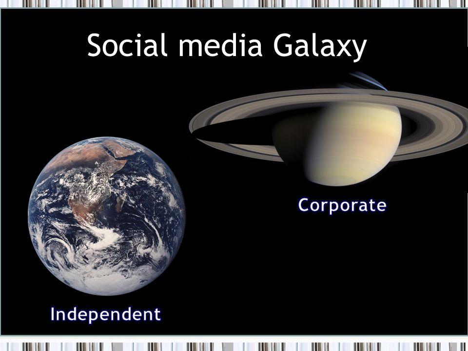 Social media Galaxy
