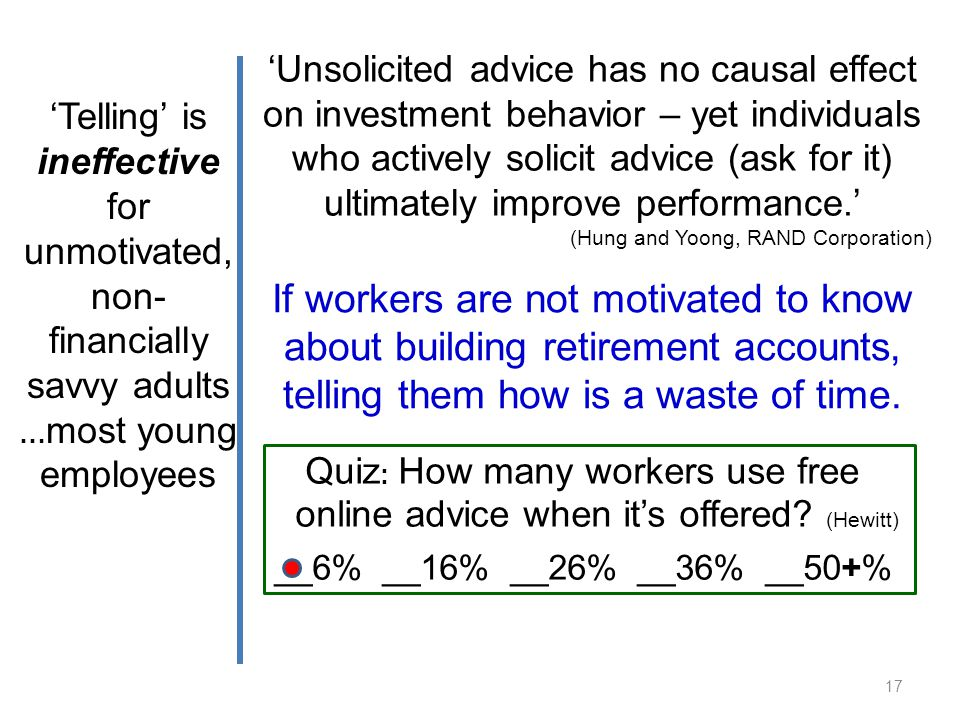 Telling is ineffective for unmotivated, non- financially savvy adults … most young employees Unsolicited advice has no causal effect on investment beh