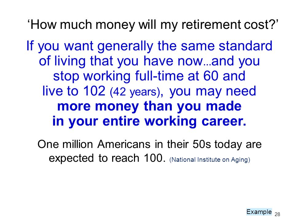 How much money will my retirement cost? If you want generally the same standard of living that you have now … and you stop working full-time at 60 and