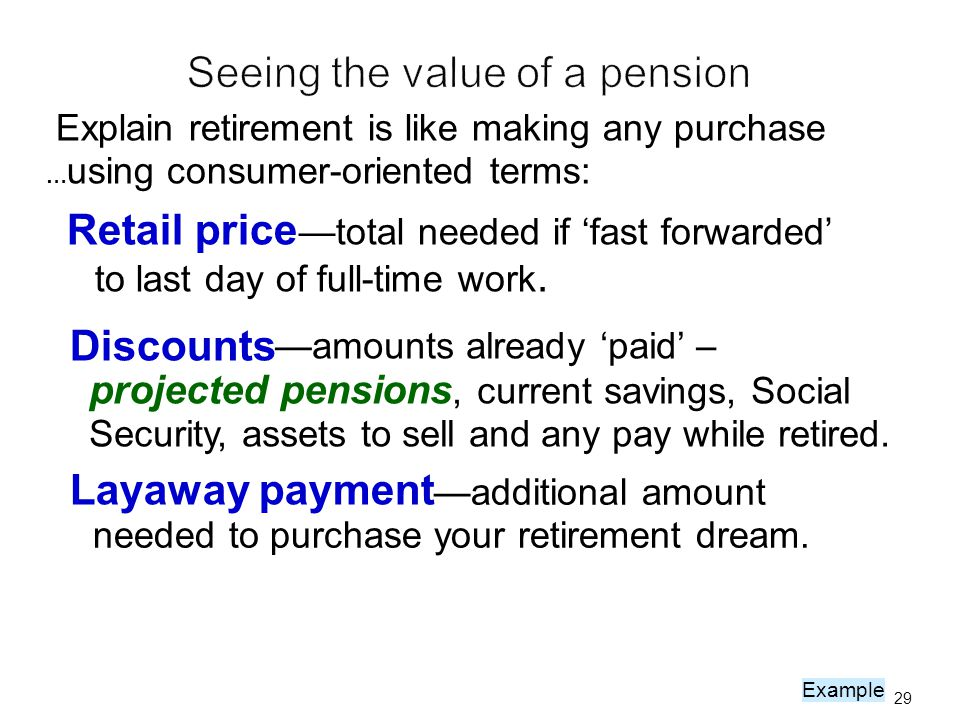 Explain retirement is like making any purchase … using consumer-oriented terms: Retail price Discounts Layaway payment total needed if fast forwarded
