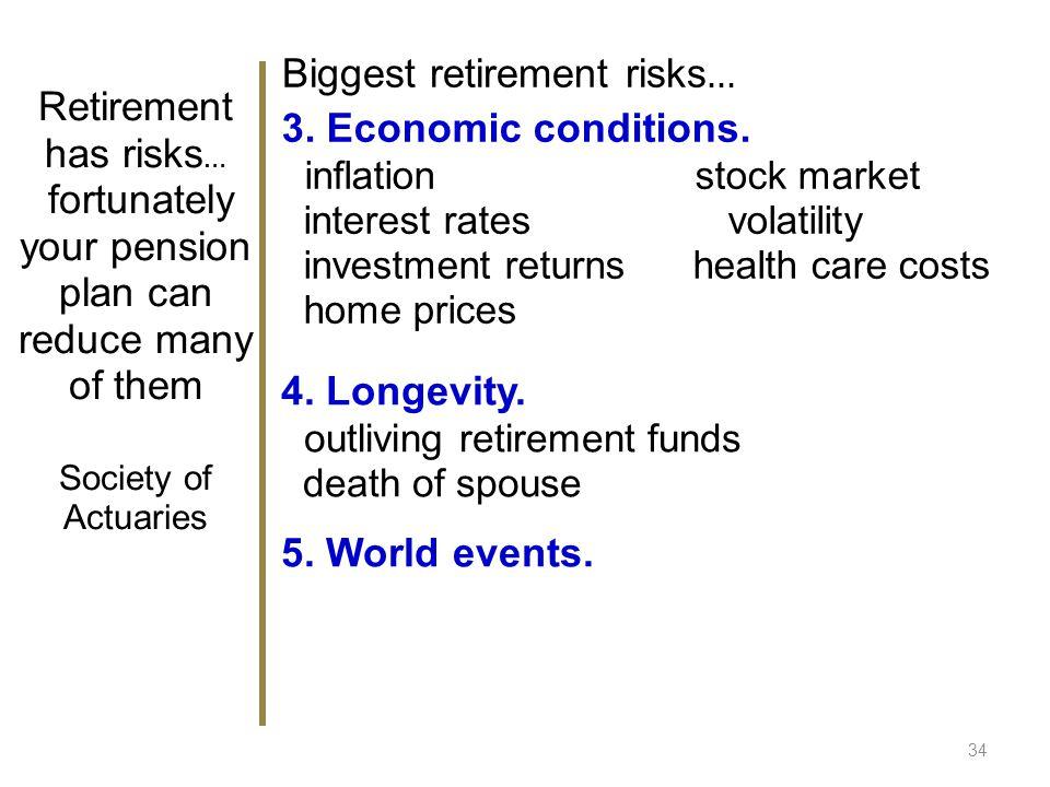 34 3. Economic conditions.
