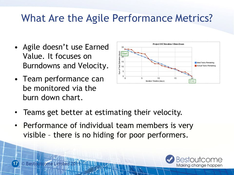 What Are the Agile Performance Metrics.Agile doesnt use Earned Value.