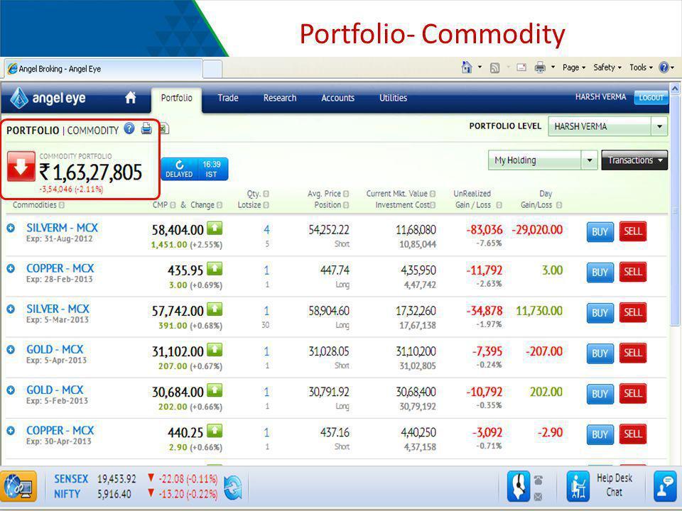 Portfolio- Commodity