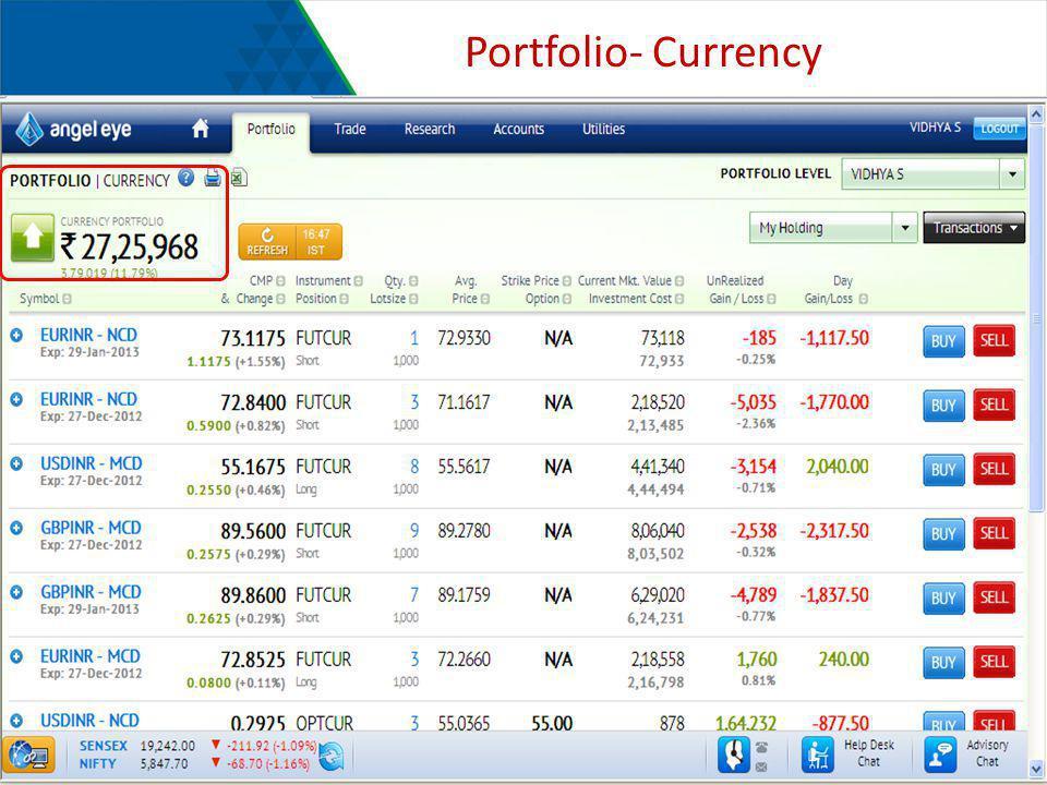Portfolio- Currency