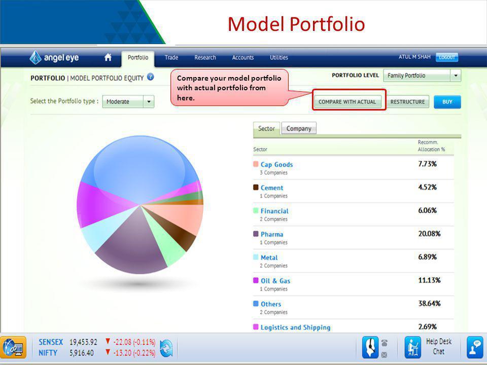 Model Portfolio Compare your model portfolio with actual portfolio from here.