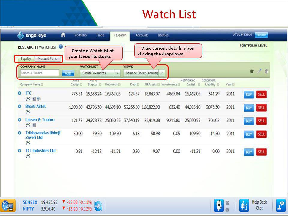 Watch List Create a Watchlist of your favourite stocks. View various details upon clicking the dropdown.