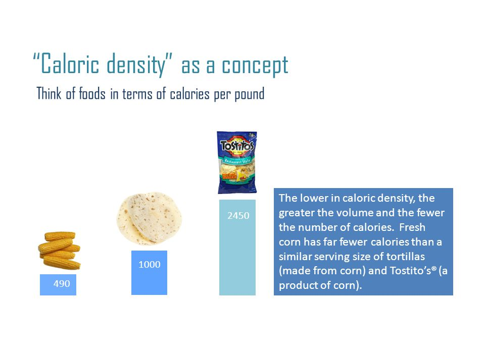 Caloric density as a concept Think of foods in terms of calories per pound 490 2450 1000 The lower in caloric density, the greater the volume and the
