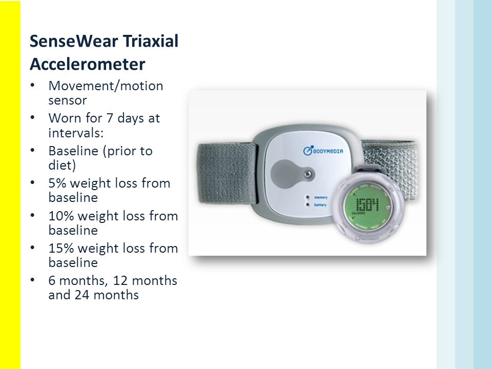 SenseWear Triaxial Accelerometer Movement/motion sensor Worn for 7 days at intervals: Baseline (prior to diet) 5% weight loss from baseline 10% weight