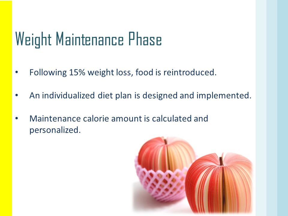 Following 15% weight loss, food is reintroduced. An individualized diet plan is designed and implemented. Maintenance calorie amount is calculated and