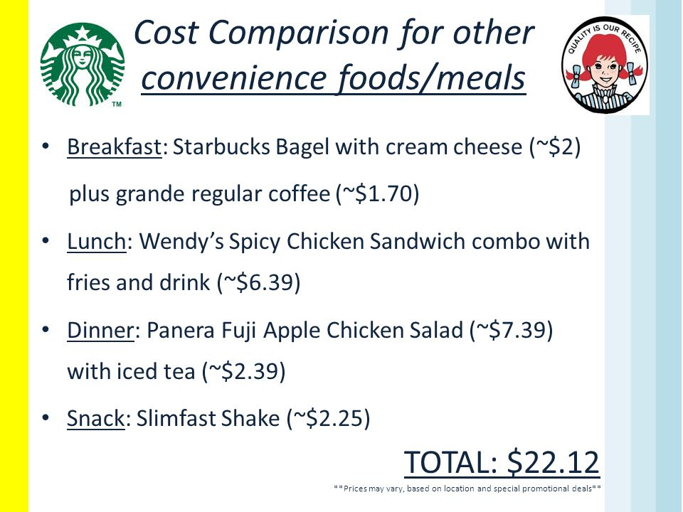 Cost Comparison for other convenience foods/meals Breakfast: Starbucks Bagel with cream cheese (~$2) plus grande regular coffee (~$1.70) Lunch: Wendys