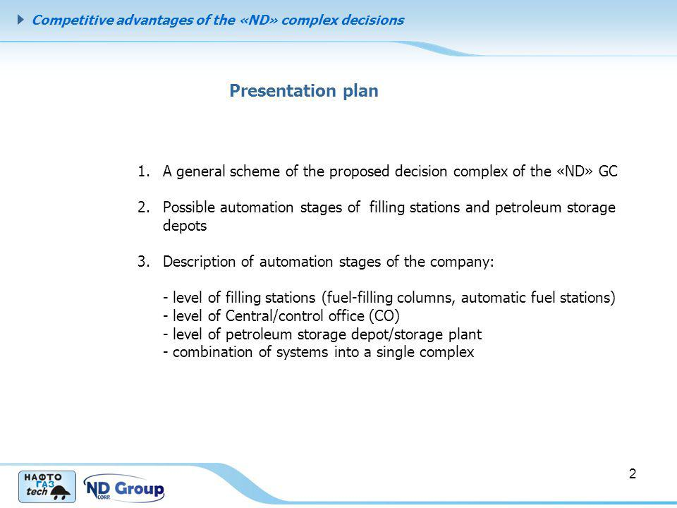 Competitive advantages of the «ND» complex decisions Presentation plan 1.A general scheme of the proposed decision complex of the «ND» GC 2.Possible a