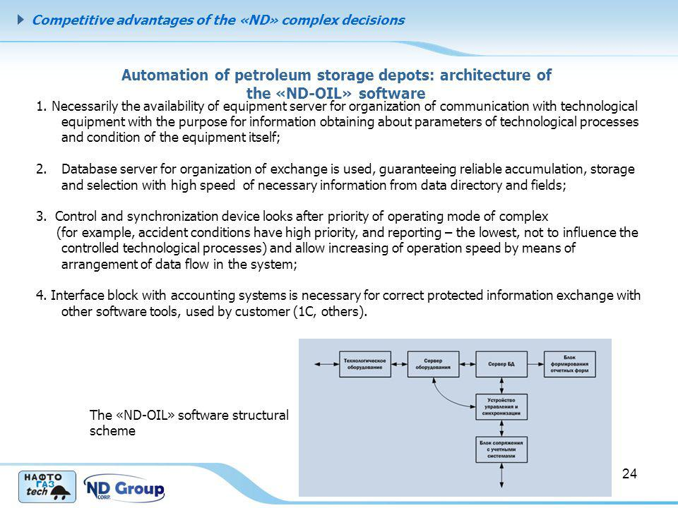Competitive advantages of the «ND» complex decisions 24 Automation of petroleum storage depots: architecture of the «ND-OIL» software 1.