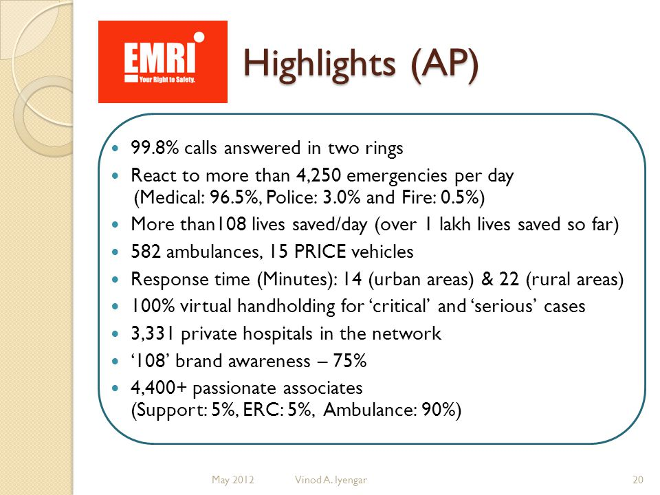 Highlights (AP) 99.8% calls answered in two rings React to more than 4,250 emergencies per day (Medical: 96.5%, Police: 3.0% and Fire: 0.5%) More than108 lives saved/day (over 1 lakh lives saved so far) 582 ambulances, 15 PRICE vehicles Response time (Minutes): 14 (urban areas) & 22 (rural areas) 100% virtual handholding for critical and serious cases 3,331 private hospitals in the network 108 brand awareness – 75% 4,400+ passionate associates (Support: 5%, ERC: 5%, Ambulance: 90%) 20Vinod A.