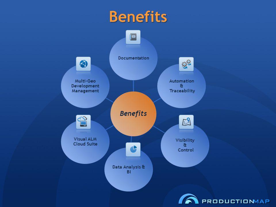 Benefits Benefits Documentation Automation & Traceability Visibility & Control Data Analysis & BI Visual ALM Cloud Suite Multi-Geo Development Management