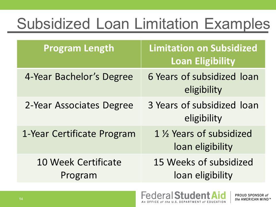 Subsidized Loan Limitation Examples Program LengthLimitation on Subsidized Loan Eligibility 4-Year Bachelors Degree6 Years of subsidized loan eligibil
