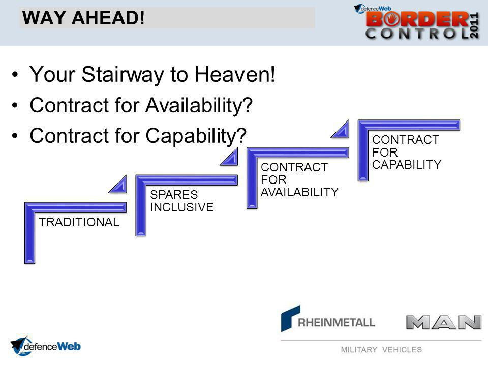 WAY AHEAD. Your Stairway to Heaven. Contract for Availability.