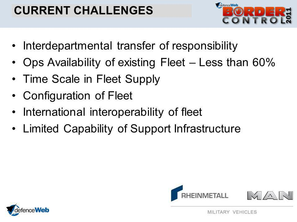 CURRENT CHALLENGES Interdepartmental transfer of responsibility Ops Availability of existing Fleet – Less than 60% Time Scale in Fleet Supply Configuration of Fleet International interoperability of fleet Limited Capability of Support Infrastructure