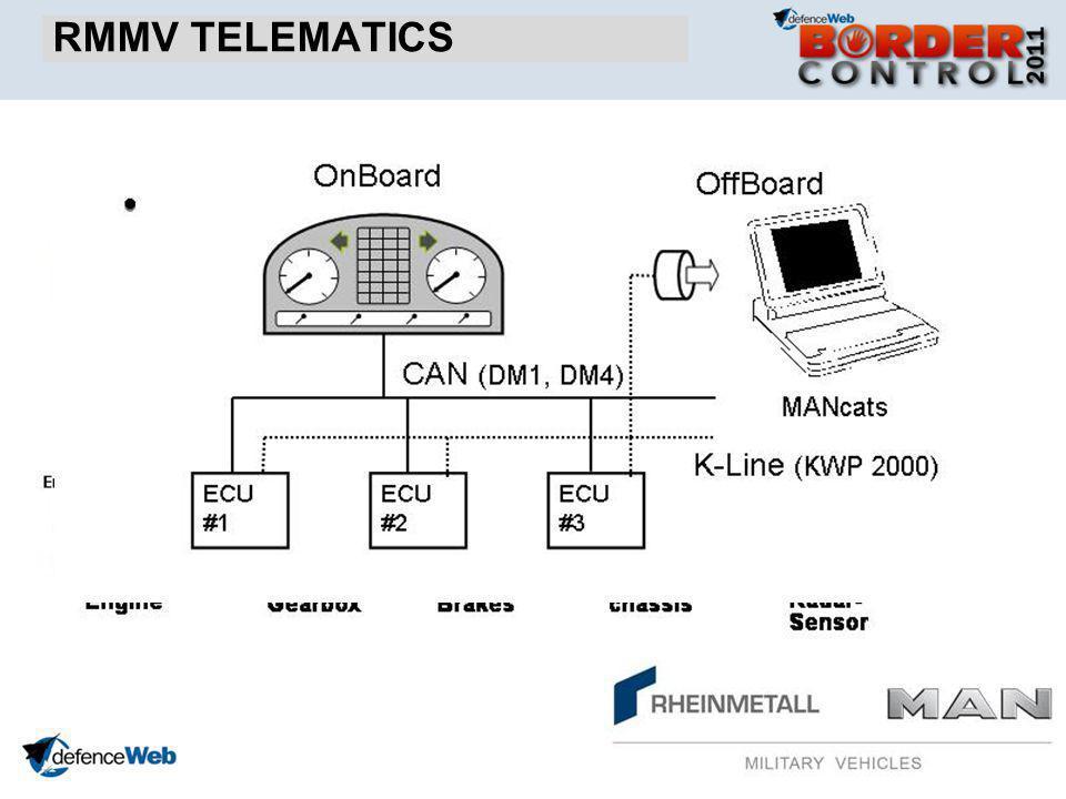 RMMV TELEMATICS
