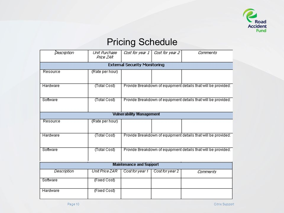 Page 10Citrix Support Pricing Schedule