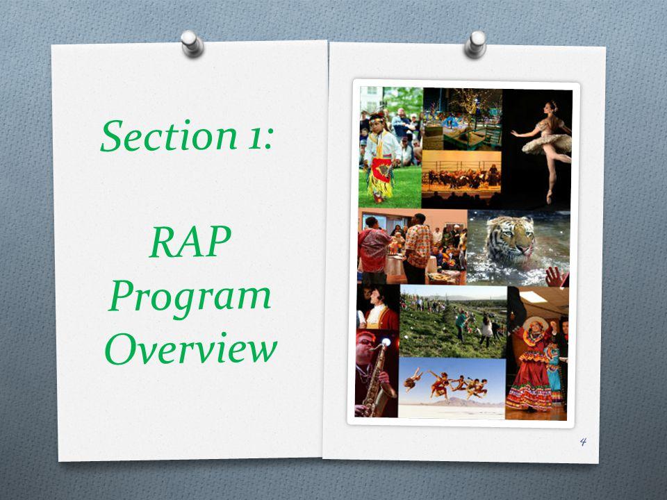 Section 1: RAP Program Overview 4