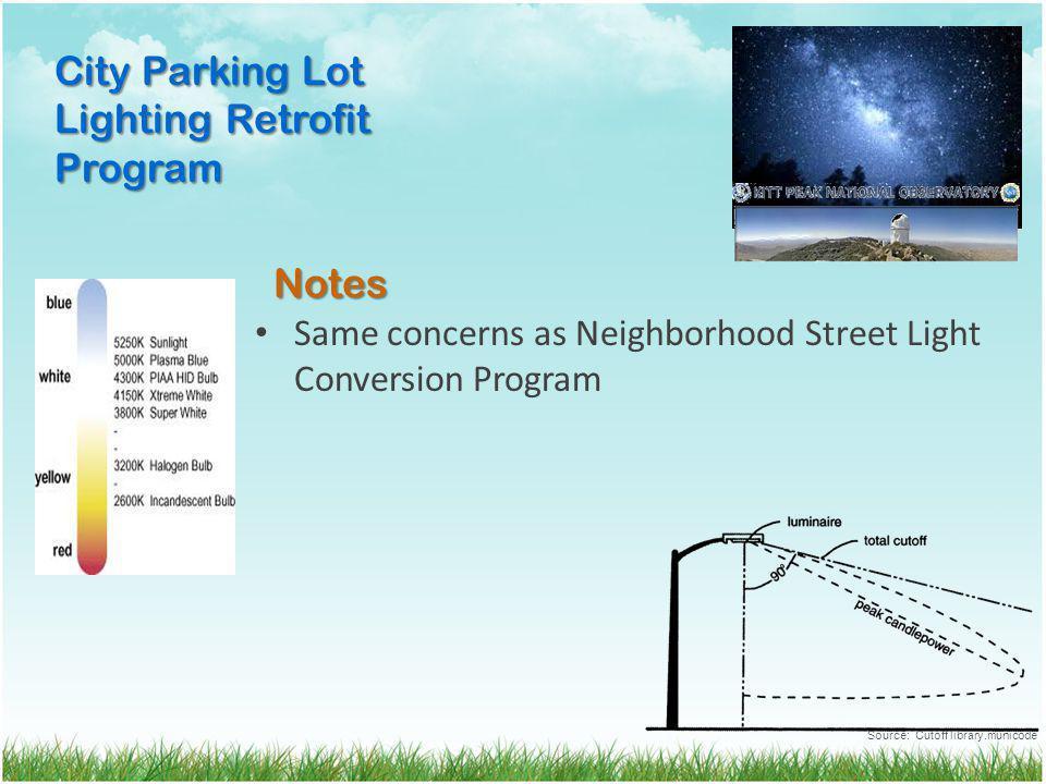 Same concerns as Neighborhood Street Light Conversion Program Notes Notes City Parking Lot Lighting Retrofit Program Source: Cutoff library.municode
