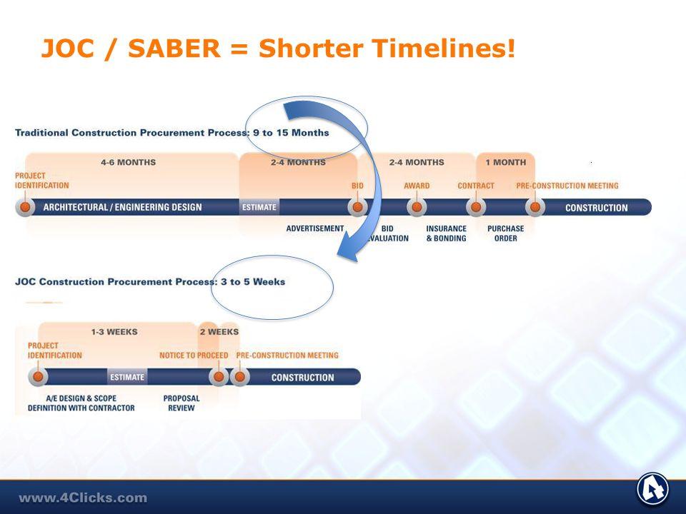 JOC / SABER = Shorter Timelines!