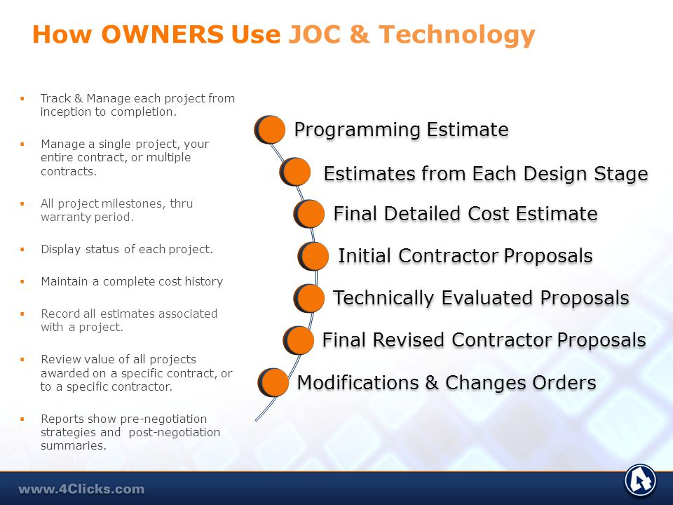 How OWNERS Use JOC & Technology Programming Estimate Estimates from Each Design Stage Final Detailed Cost Estimate Initial Contractor Proposals Techni