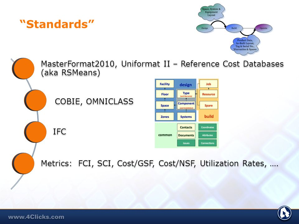 Standards MasterFormat2010, Uniformat II – Reference Cost Databases (aka RSMeans) COBIE, OMNICLASS IFC Metrics: FCI, SCI, Cost/GSF, Cost/NSF, Utilizat