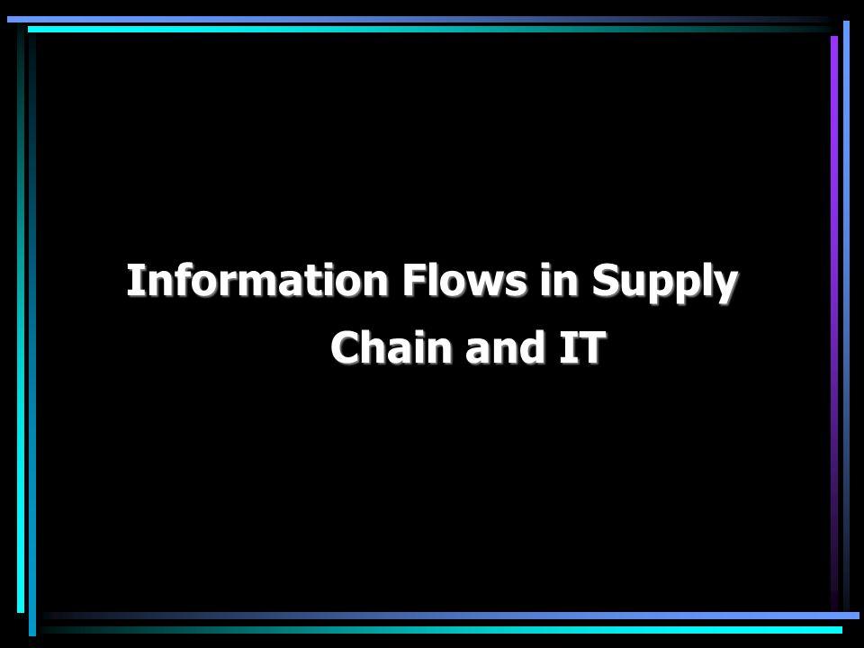 Process Mapping / IBM Blueworks