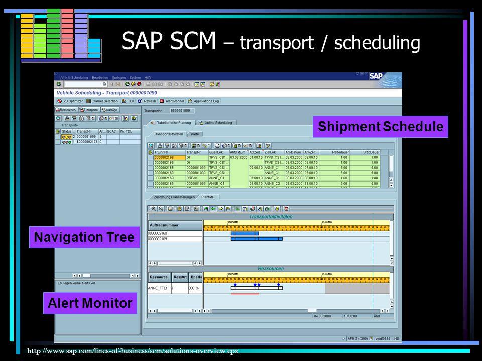 SCM business solution map http://www.erpgenie.com/sap/ mysap/images/mySAP_Suppl y_Chain_Management_Soluti on_Map.pdf