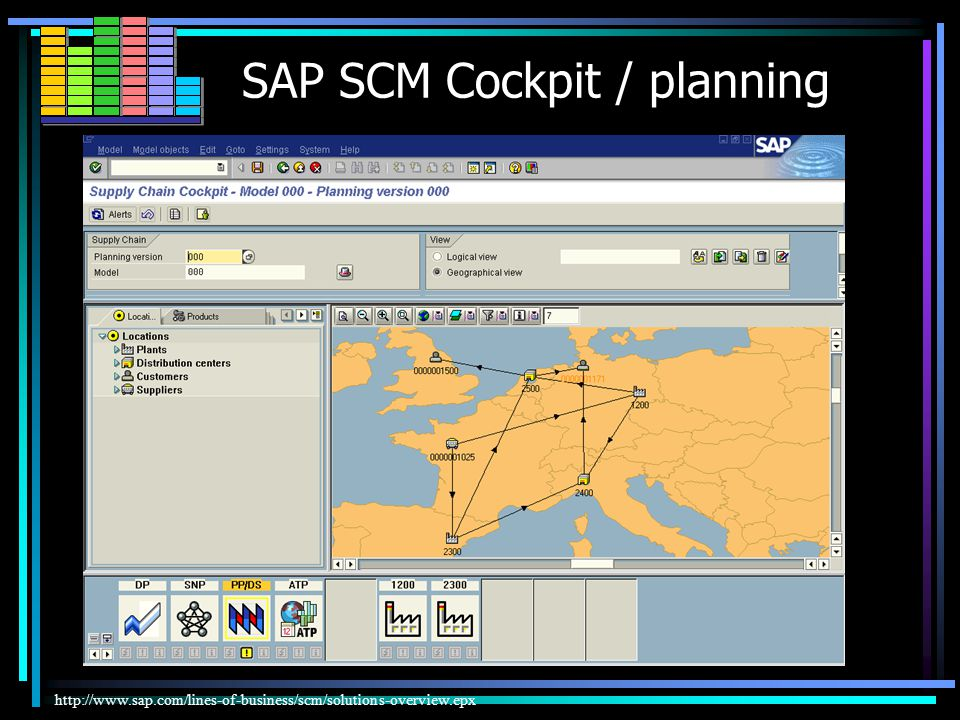 SAP SCM – transport / scheduling http://www.sap.com/lines-of-business/scm/solutions-overview.epx Navigation Tree Alert Monitor Shipment Schedule