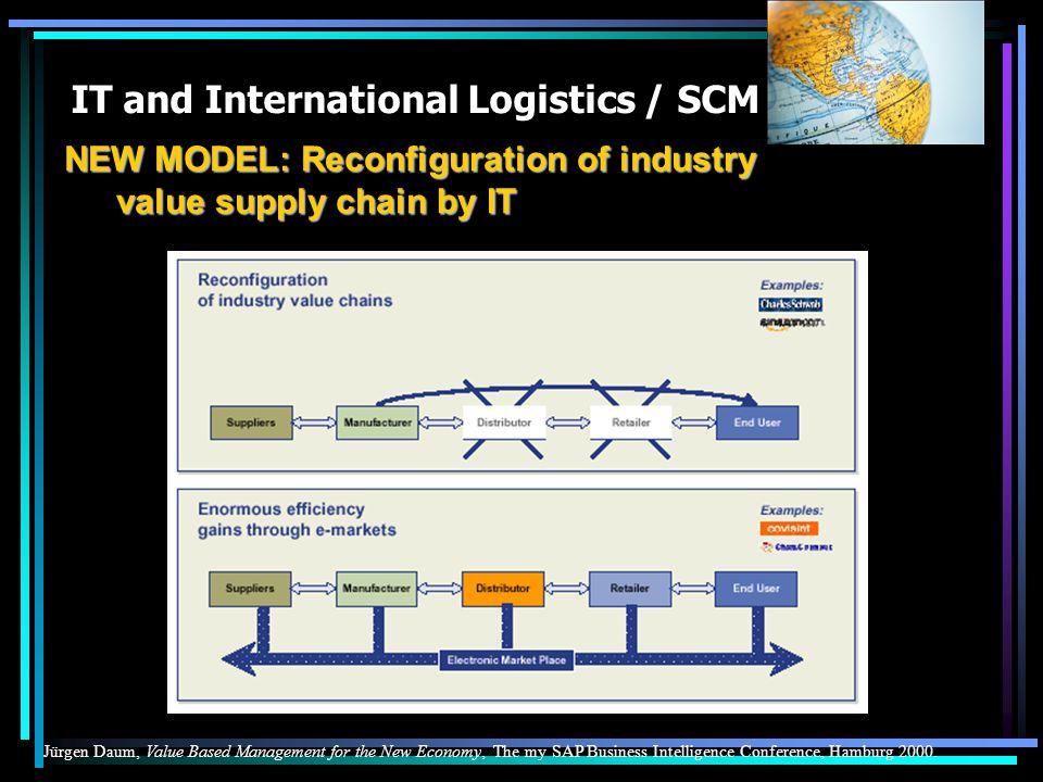 MRP II Manufacturing Resource Planning