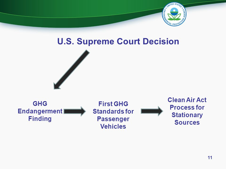 11 U.S. Supreme Court Decision GHG Endangerment Finding First GHG Standards for Passenger Vehicles Clean Air Act Process for Stationary Sources