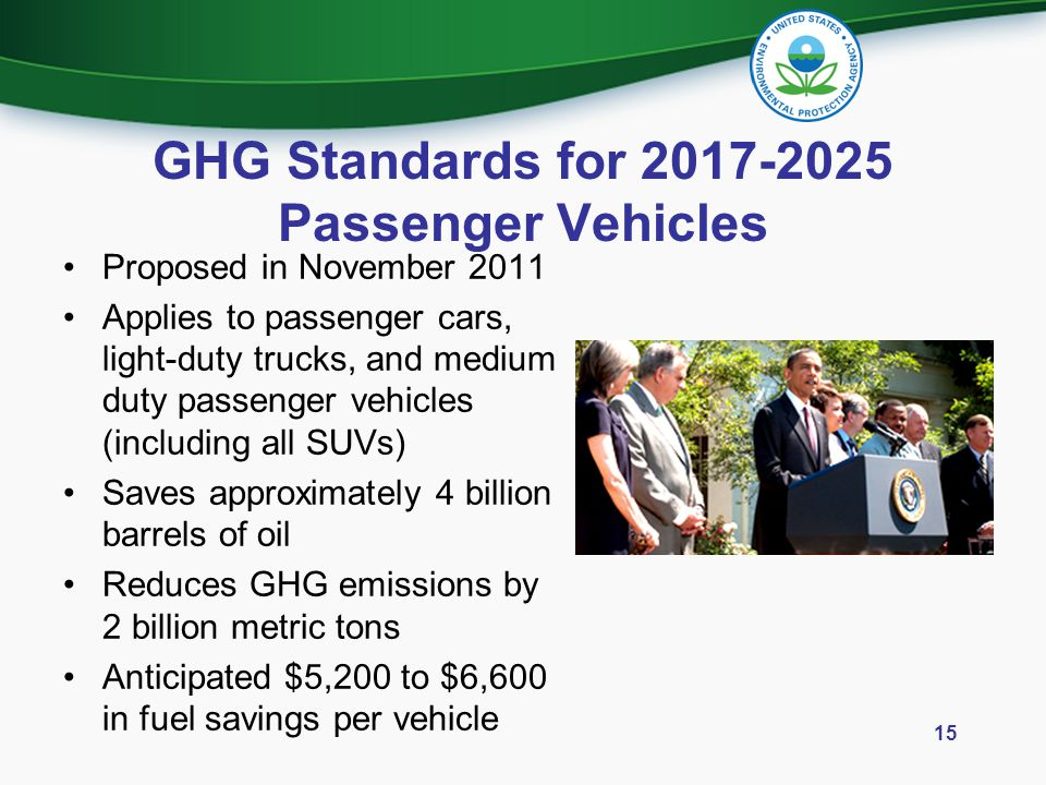 Proposed in November 2011 Applies to passenger cars, light-duty trucks, and medium duty passenger vehicles (including all SUVs) Saves approximately 4
