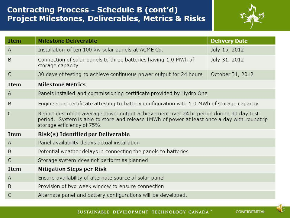 CONFIDENTIAL 14 Contracting Process - Schedule B (contd) -Project Milestones, Deliverables, Metrics & Risks Deliverables Listed in chronological, tabu